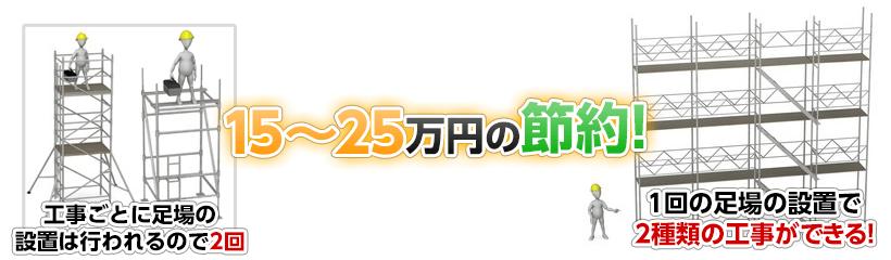 15〜25万円の節約!